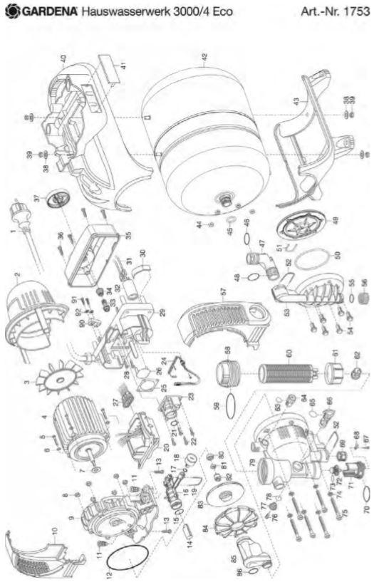 Ersatzteile und Zeichnung von Gardena Hauswasserwerk 3000