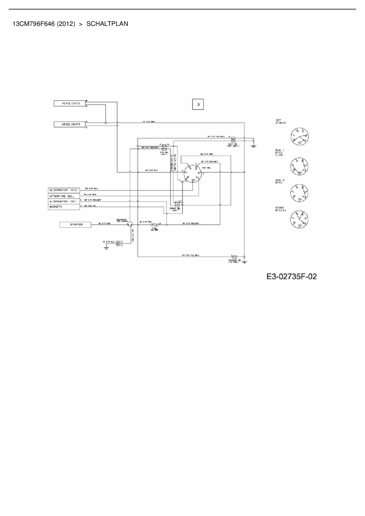 Ausgezeichnet Hss Schaltplan Galerie - Elektrische Schaltplan-Ideen ...