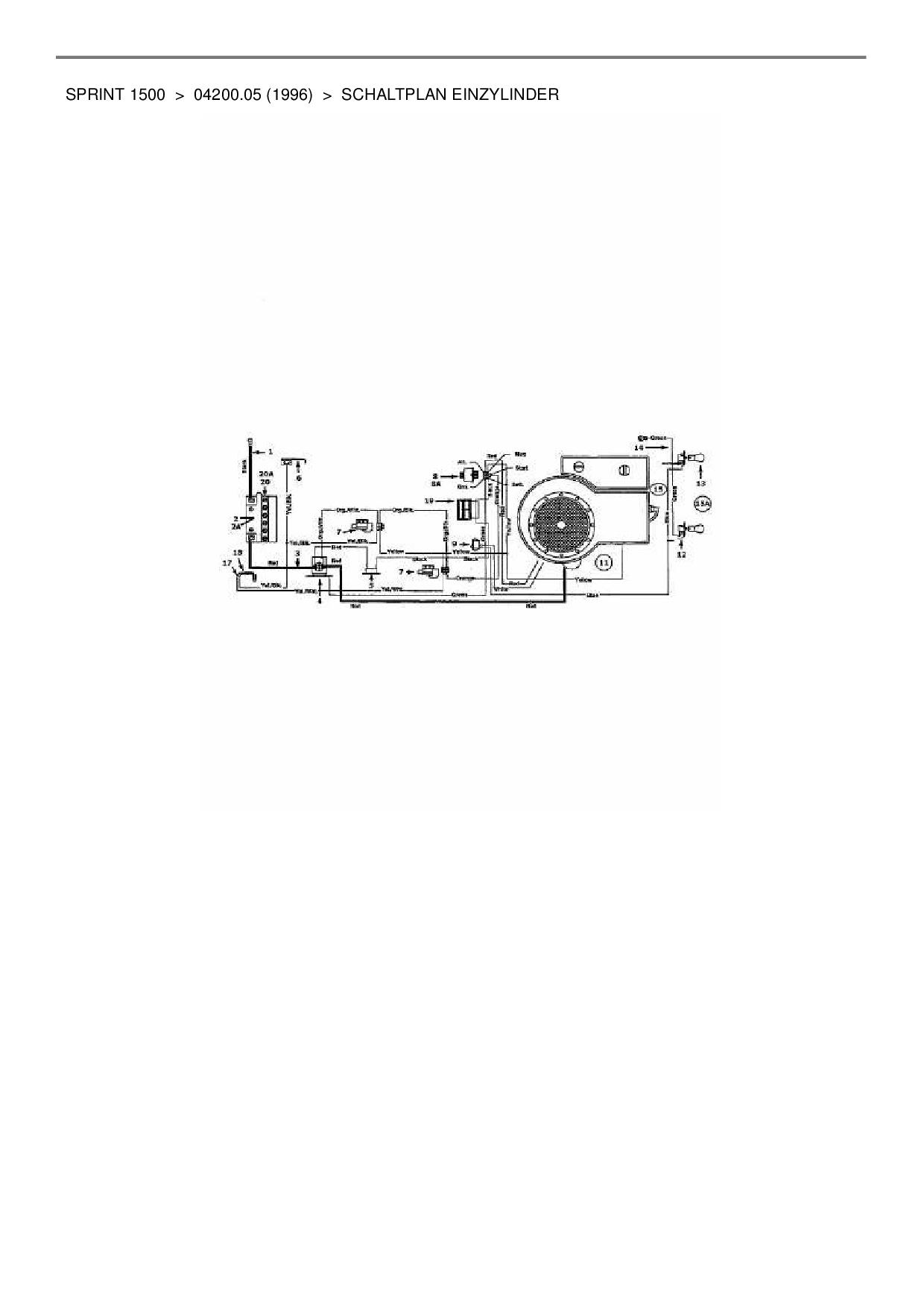 Ersatzteile von Gutbrod Rasentraktor Sprint 1500 aus der Zeichnung Sc